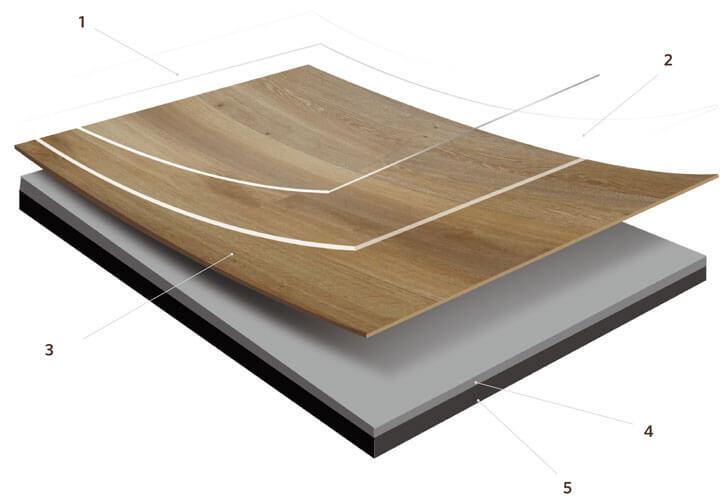 lantai vinyl anti gores